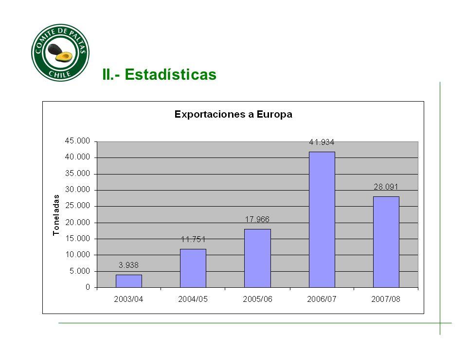 II.- Estadísticas