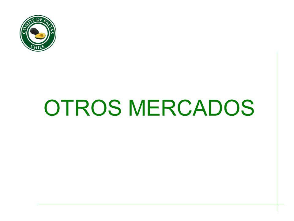 OTROS MERCADOS