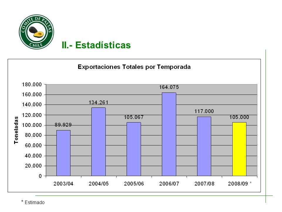* Estimado II.- Estadísticas