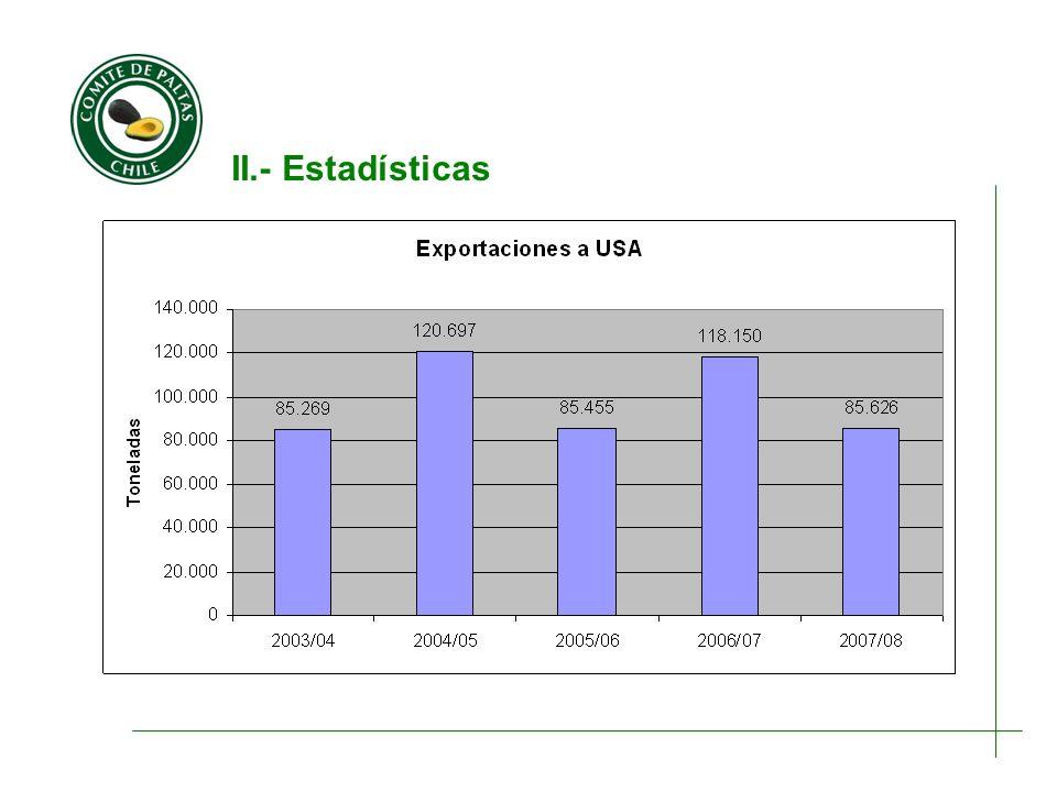III.- Perspectiva Temporada 2008/09 I.Estimamos que Chile tendrá una cosecha inferior en un 10% a la de la temporada 2007/08; 140.000 tons.