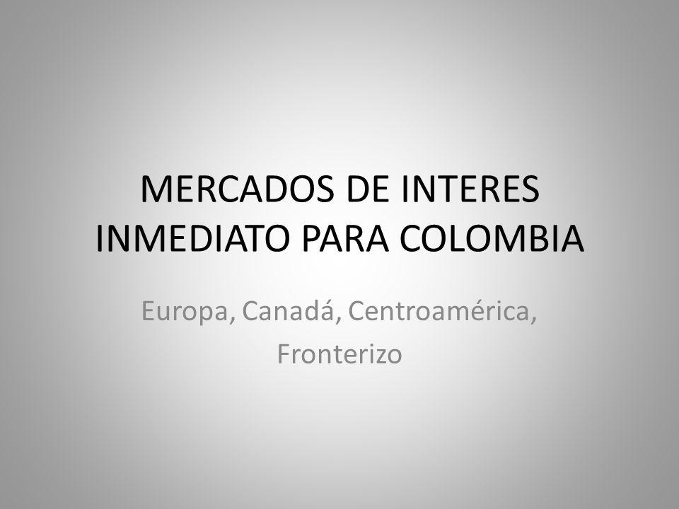 MERCADOS DE INTERES INMEDIATO PARA COLOMBIA Europa, Canadá, Centroamérica, Fronterizo