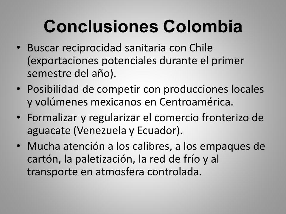 Conclusiones Colombia Buscar reciprocidad sanitaria con Chile (exportaciones potenciales durante el primer semestre del año). Posibilidad de competir