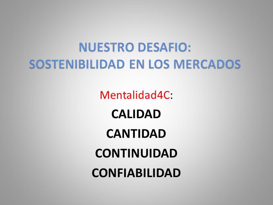 Mentalidad4C: CALIDAD CANTIDAD CONTINUIDAD CONFIABILIDAD