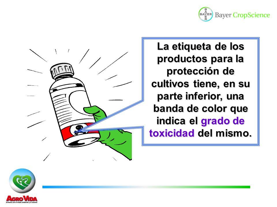 NOMBRE COMERCIAL ® XX USO FORMULACION USO AGRICOLA IMIDACLOPRID Registro de venta ICA No.