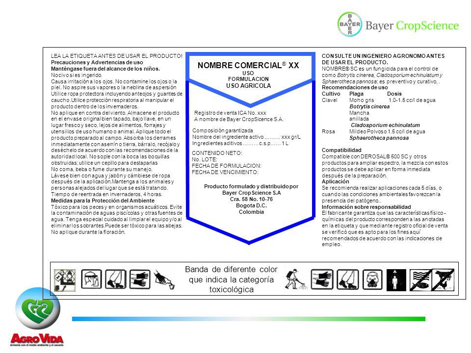 Extremadamente tóxico Altamente tóxico Moderamente tóxico Ligeramente tóxico III I II IV TOXICIDAD: Clasificación