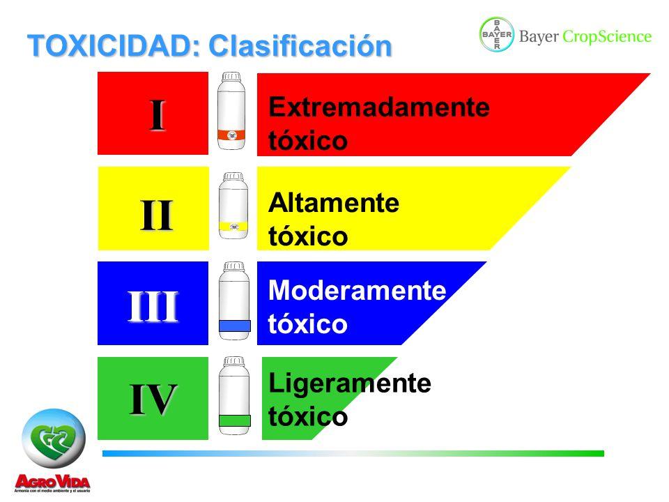 IANTES AHORA IbII III II IV Ia IIIT O X I C O P E L I G R O S O TOXICOPELIGROSO EXTREMADAMENTE ALTAMENTE MODERADAMENTE LIGERAMENTE Categorías toxicológicas