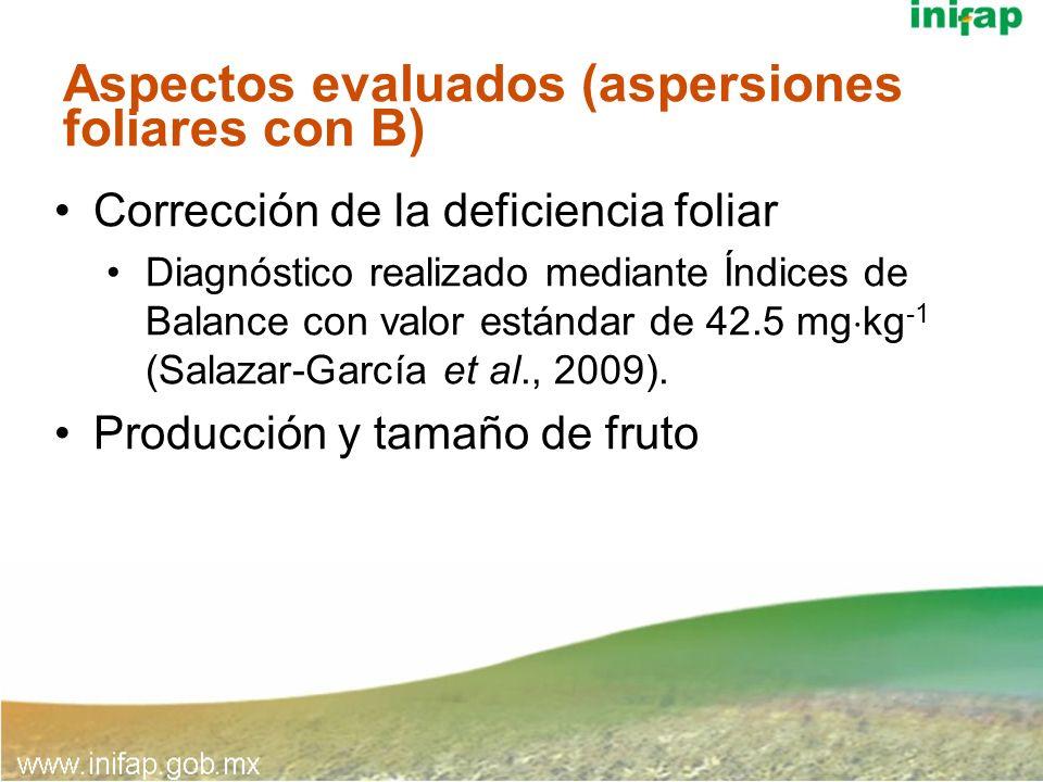 Aspectos evaluados (aspersiones foliares con B) Corrección de la deficiencia foliar Diagnóstico realizado mediante Índices de Balance con valor estánd