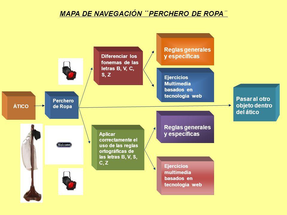 MAPA DE NAVEGACIÓN.PANTALLA 5. DICCIONARIO.