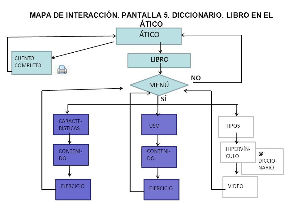 MAPA DE INTERACCIÓN. PANTALLA 5. DICCIONARIO. LIBRO EN EL ÁTICO ÁTICO CUENTO COMPLETO LIBRO MENÚ NO SÍ CARACTE- RÍSTICAS USOTIPOS CONTENI- DO HIPERVÍN