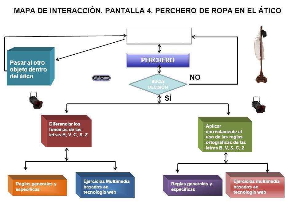 MAPA DE INTERACCIÓN. PANTALLA 4.
