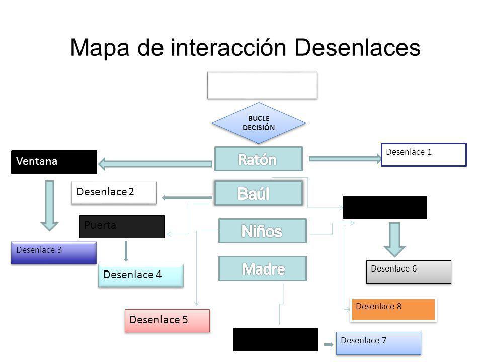 Mapa de interacción Desenlaces ATICO BUCLE DECISIÓN Desenlace 1 Ventana Desenlace 3 Voz del narrador Desenlace 6 Desenlace 2 Puerta Desenlace 4 Desenlace 5 Desenlace 8 Voz del narrador Desenlace 7