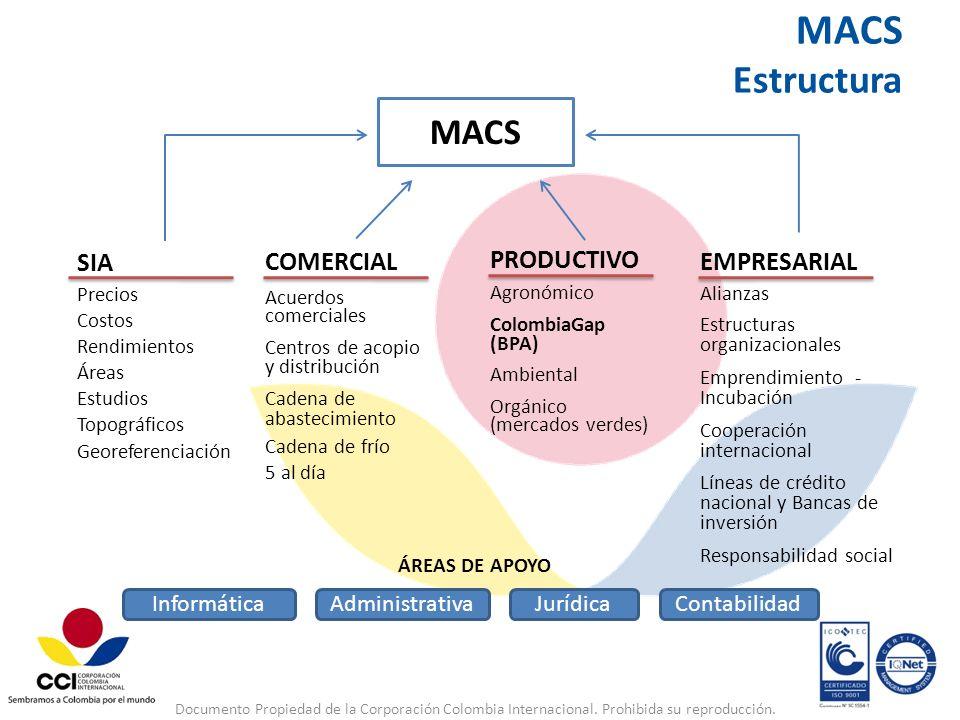 Informática MACS SIA Precios Costos Rendimientos Áreas Estudios Topográficos Georeferenciación COMERCIAL Acuerdos comerciales Centros de acopio y dist