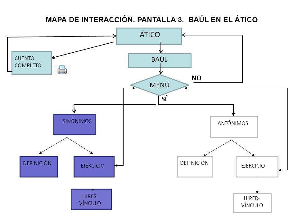MAPA DE INTERACCIÓN. PANTALLA 3. BAÚL EN EL ÁTICO ÁTICO DEFINICIÓN CUENTO COMPLETO BAÚL MENÚ NO SÍ SINÓNIMOS ANTÓNIMOS EJERCICIO HIPER- VÍNCULO EJERCI