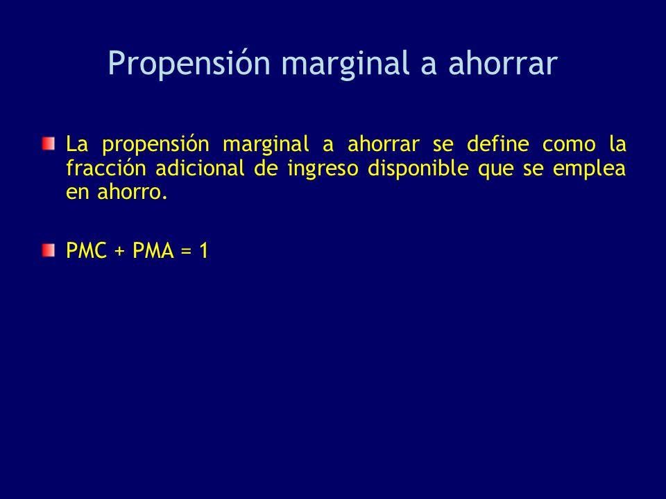 Propensión marginal a ahorrar La propensión marginal a ahorrar se define como la fracción adicional de ingreso disponible que se emplea en ahorro. PMC