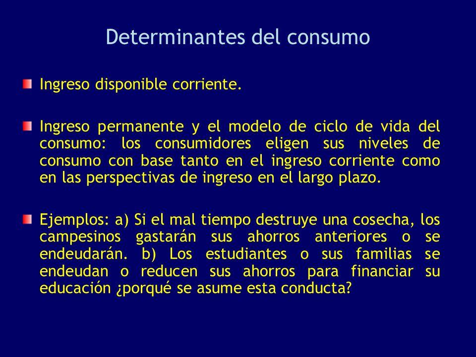 Determinantes del consumo Ingreso disponible corriente. Ingreso permanente y el modelo de ciclo de vida del consumo: los consumidores eligen sus nivel