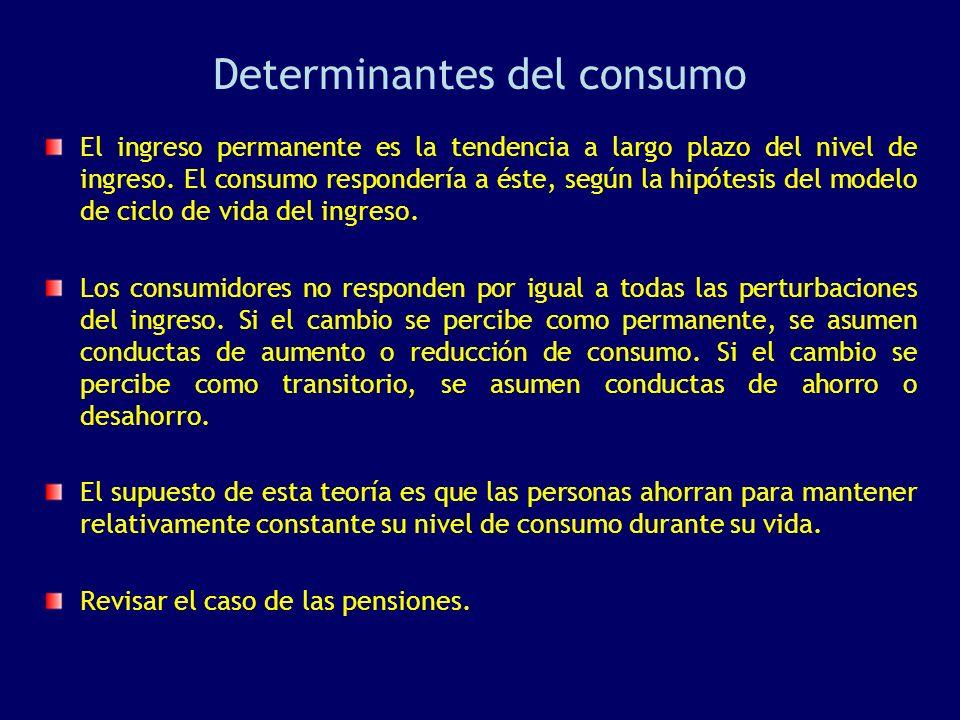 Determinantes del consumo El ingreso permanente es la tendencia a largo plazo del nivel de ingreso. El consumo respondería a éste, según la hipótesis