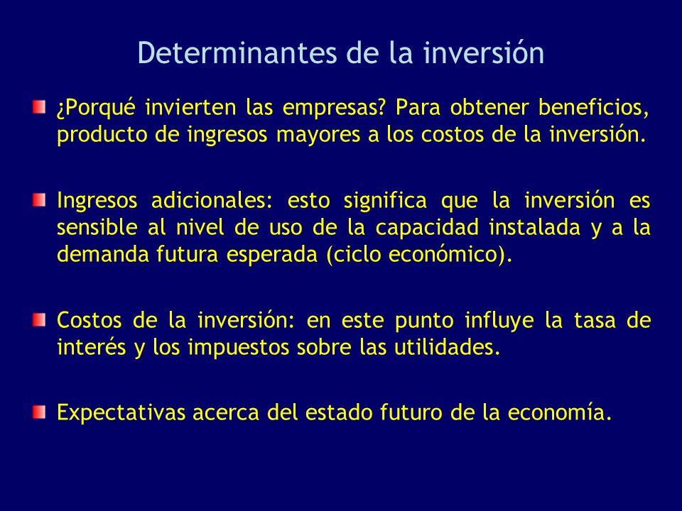 Determinantes de la inversión ¿Porqué invierten las empresas? Para obtener beneficios, producto de ingresos mayores a los costos de la inversión. Ingr