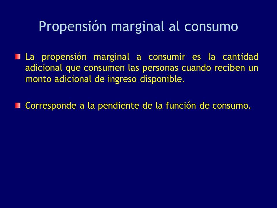Propensión marginal al consumo La propensión marginal a consumir es la cantidad adicional que consumen las personas cuando reciben un monto adicional