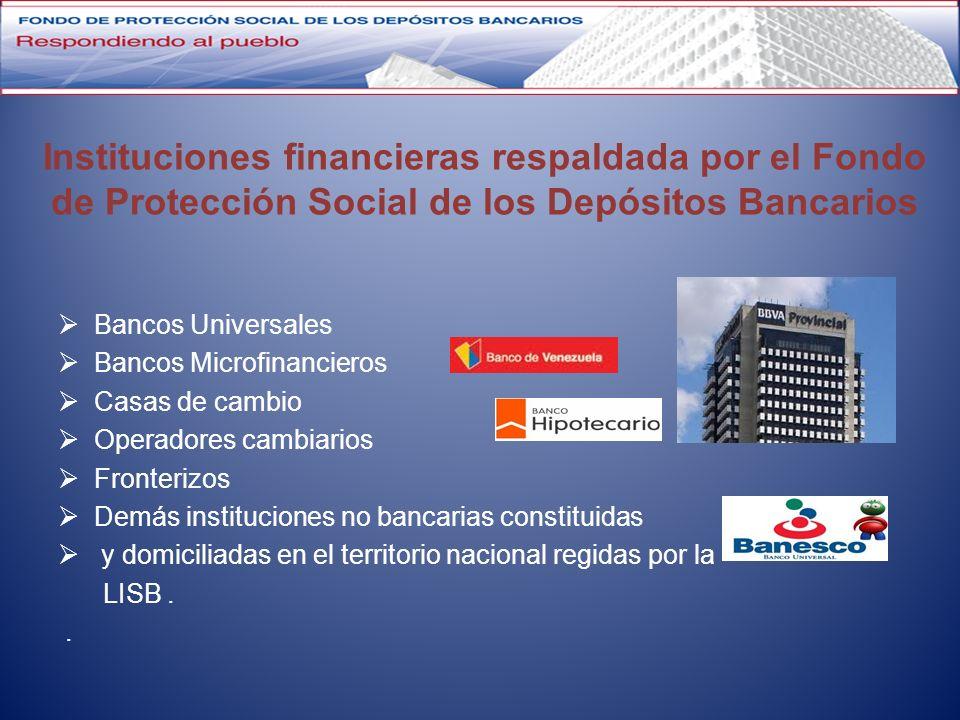 Instituciones financieras respaldada por el Fondo de Protección Social de los Depósitos Bancarios Bancos Universales Bancos Microfinancieros Casas de