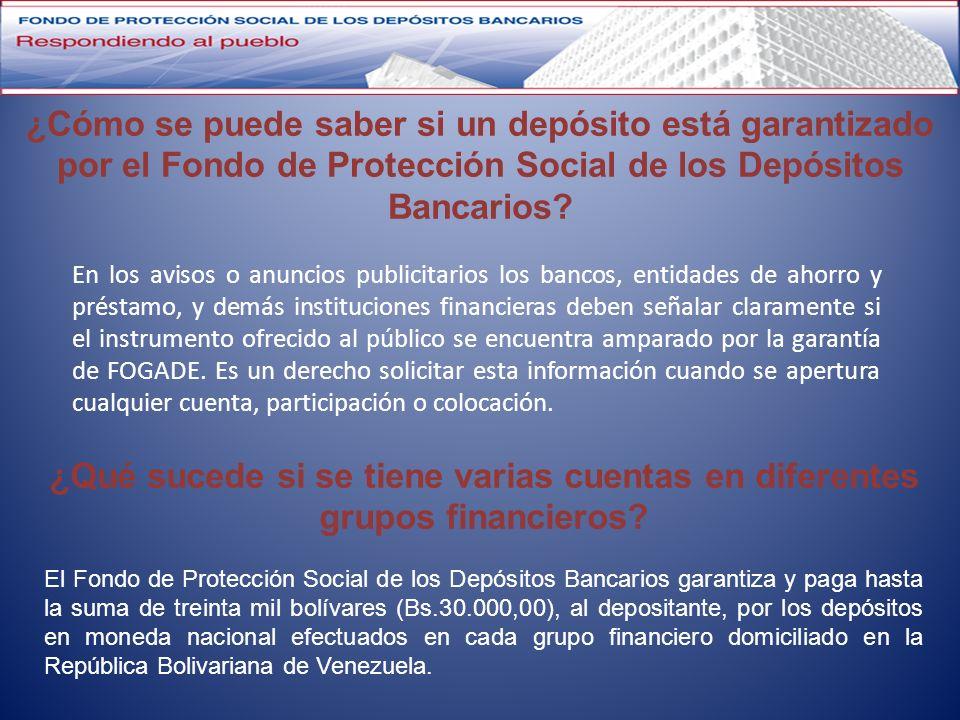 ¿Cómo se puede saber si un depósito está garantizado por el Fondo de Protección Social de los Depósitos Bancarios? En los avisos o anuncios publicitar