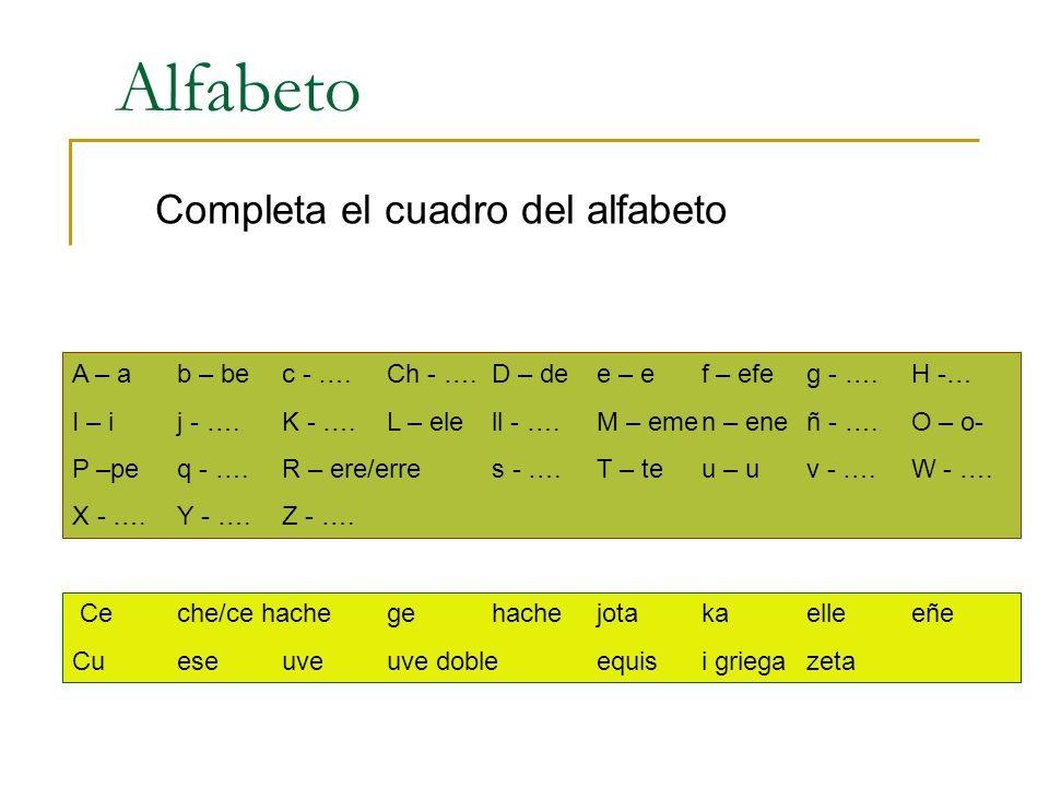 Alfabeto Completa el cuadro del alfabeto A – ab – bec - ….Ch - ….D – dee – ef – efeg - ….H -… I – ij - ….K - ….L – elell - ….M – emen – eneñ - ….O – o