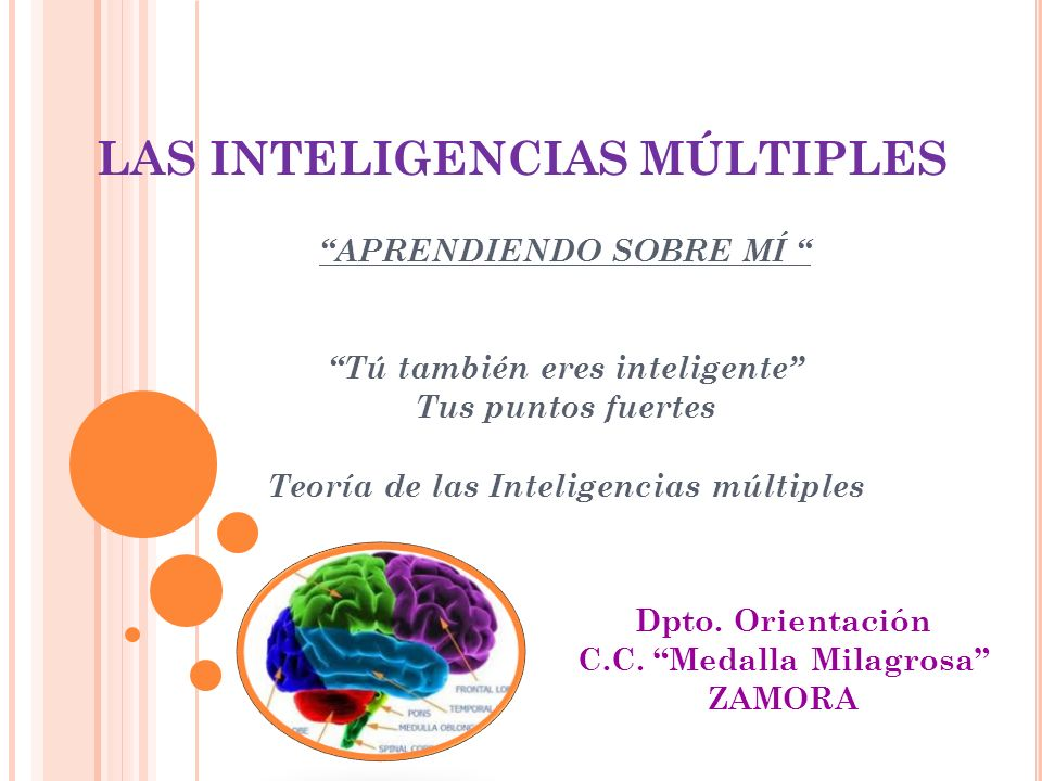 LAS INTELIGENCIAS MÚLTIPLES APRENDIENDO SOBRE MÍ Tú también eres inteligente Tus puntos fuertes Teoría de las Inteligencias múltiples Dpto. Orientació