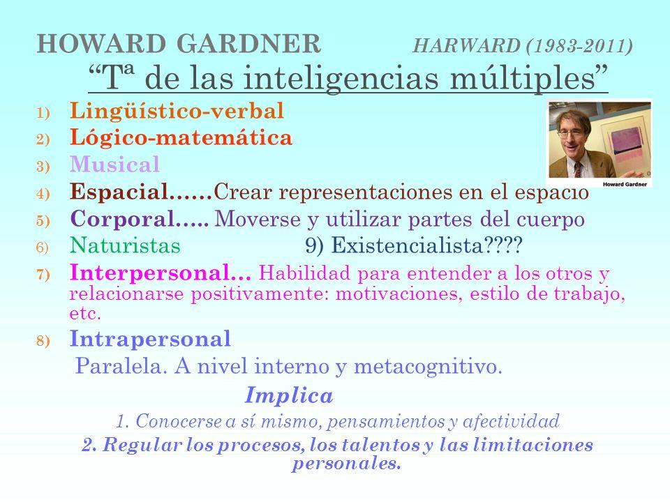 HOWARD GARDNER HARWARD (1983-2011) Tª de las inteligencias múltiples 1) Lingüístico-verbal 2) Lógico-matemática 3) Musical 4) Espacial…… Crear represe