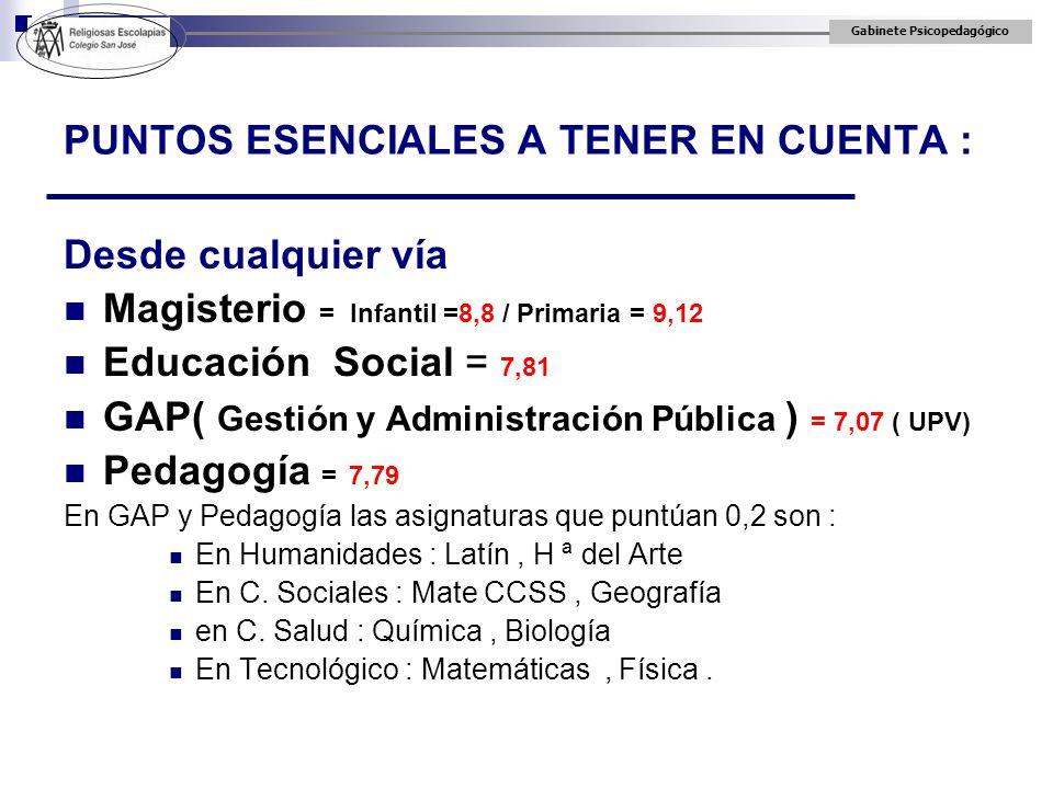 Gabinete Psicopedagógico PUNTOS ESENCIALES A TENER EN CUENTA : Desde cualquier vía Magisterio = Infantil =8,8 / Primaria = 9,12 Educación Social = 7,8