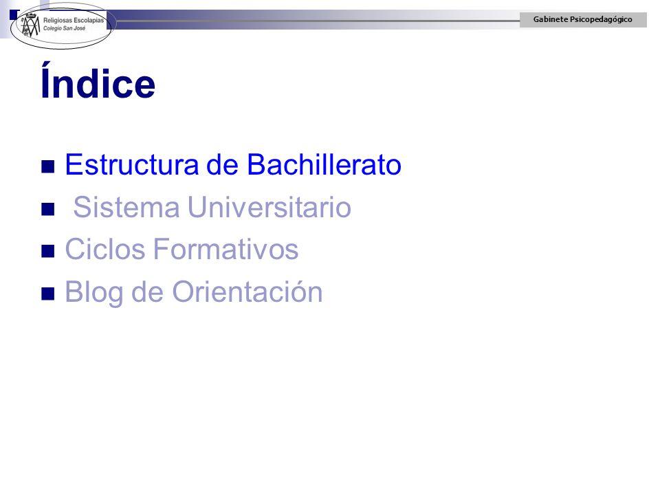 Gabinete Psicopedagógico Índice Estructura de Bachillerato Sistema Universitario Ciclos Formativos Blog de Orientación