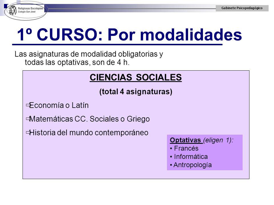 Gabinete Psicopedagógico 1º CURSO: Por modalidades Las asignaturas de modalidad obligatorias y todas las optativas, son de 4 h.