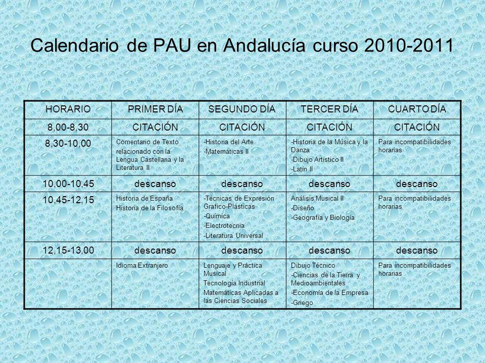 Calendario de PAU en Andalucía curso 2010-2011 HORARIOPRIMER DÍASEGUNDO DÍATERCER DÍACUARTO DÍA 8,00-8,30CITACIÓN 8,30-10,00 Comentario de Texto relacionado con la Lengua Castellana y la Literatura II -Historia del Arte -Matemáticas II -Historia de la Música y la Danza -Dibujo Artístico II -Latín II Para incompatibilidades horarias 10,00-10,45descanso 10,45-12,15 Historia de España Historia de la Filosofía -Técnicas de Expresión Grafico-Plásticas -Química -Electrotecnia -Literatura Universal Análisis Musical II -Diseño -Geografía y Biología Para incompatibilidades horarias 12,15-13,00descanso Idioma ExtranjeroLenguaje y Práctica Musical Tecnología Industrial Matemáticas Aplicadas a las Ciencias Sociales Dibujo Técnico -Ciencias de la Tierra y Medioambientales -Economía de la Empresa -Griego Para incompatibilidades horarias