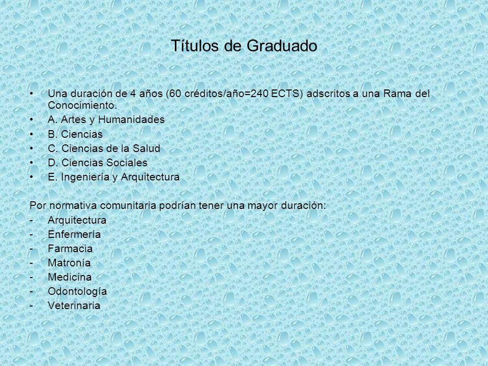 Títulos de Graduado Una duración de 4 años (60 créditos/año=240 ECTS) adscritos a una Rama del Conocimiento.
