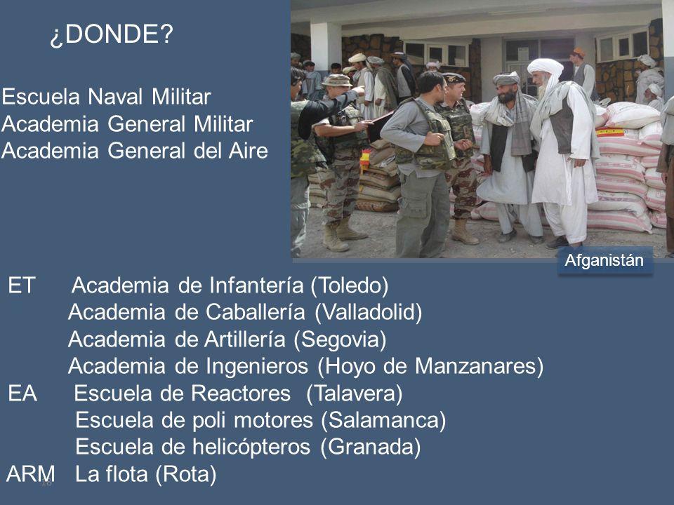 18 Afganistán ¿DONDE? Escuela Naval Militar Academia General Militar Academia General del Aire ET Academia de Infantería (Toledo) Academia de Caballer