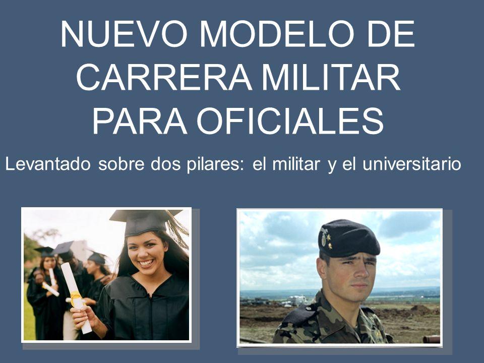NUEVO MODELO DE CARRERA MILITAR PARA OFICIALES Levantado sobre dos pilares: el militar y el universitario