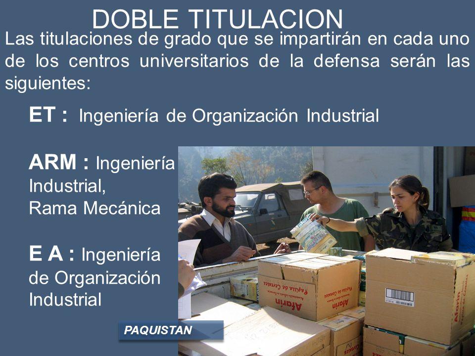 DOBLE TITULACION Las titulaciones de grado que se impartirán en cada uno de los centros universitarios de la defensa serán las siguientes: ET : Ingeni