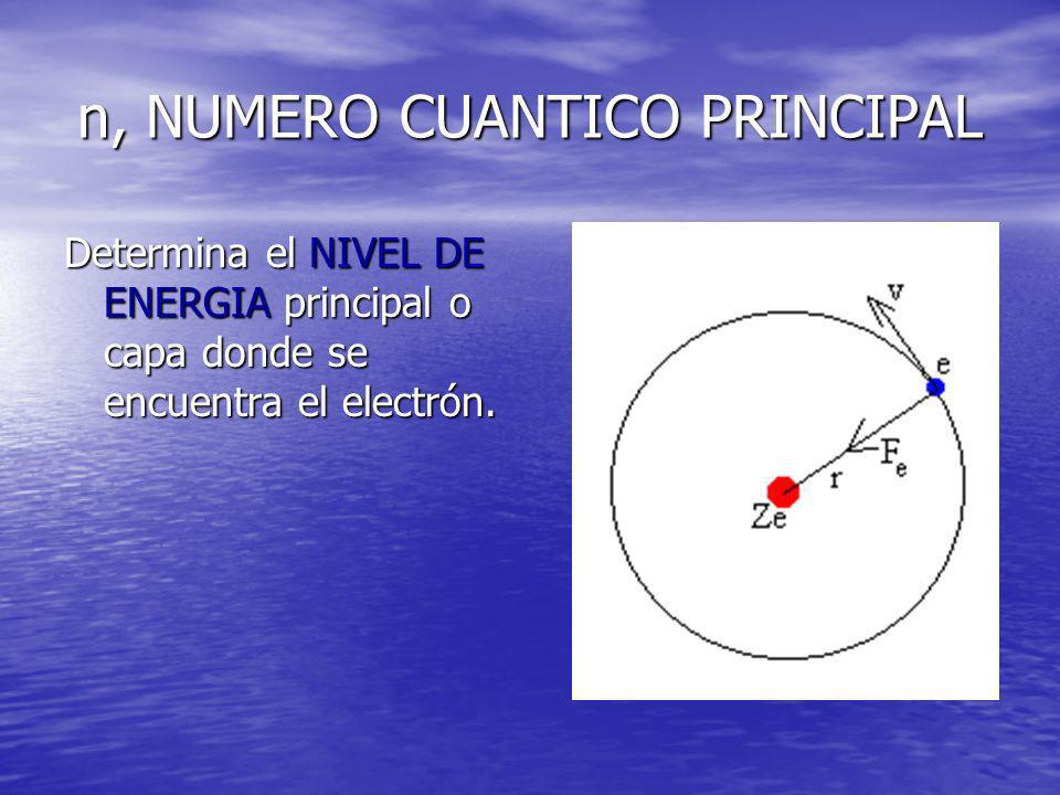 n, NUMERO CUANTICO PRINCIPAL Determina el NIVEL DE ENERGIA principal o capa donde se encuentra el electrón.