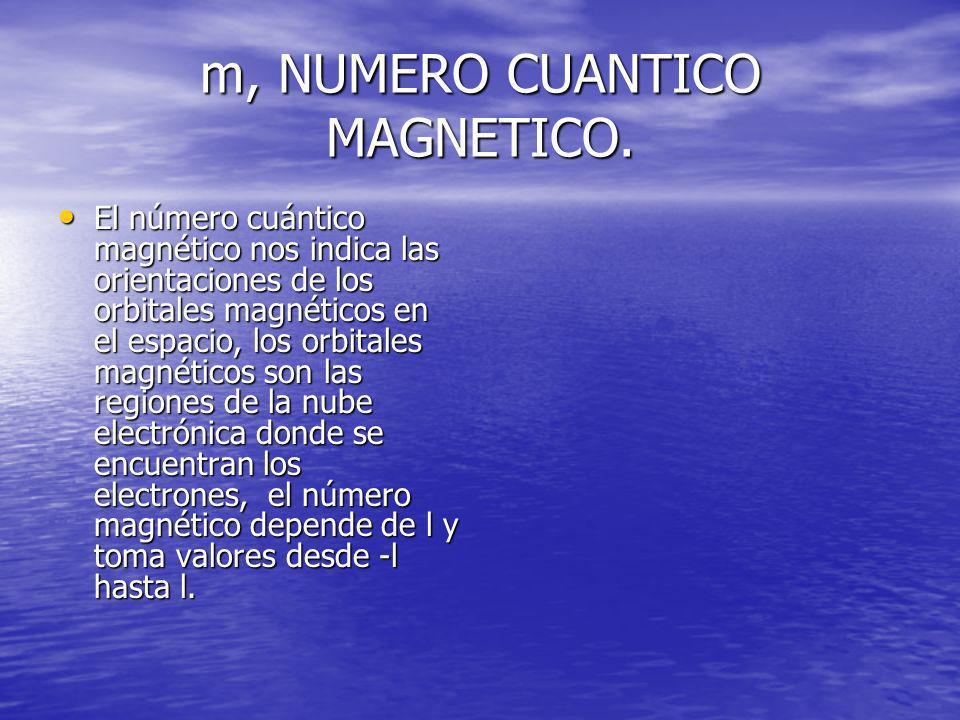 m, NUMERO CUANTICO MAGNETICO. El número cuántico magnético nos indica las orientaciones de los orbitales magnéticos en el espacio, los orbitales magné