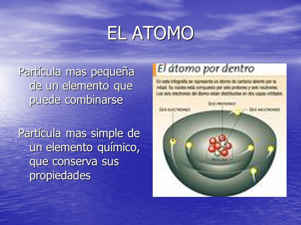 EL ATOMO Partícula mas pequeña de un elemento que puede combinarse Partícula mas simple de un elemento químico, que conserva sus propiedades