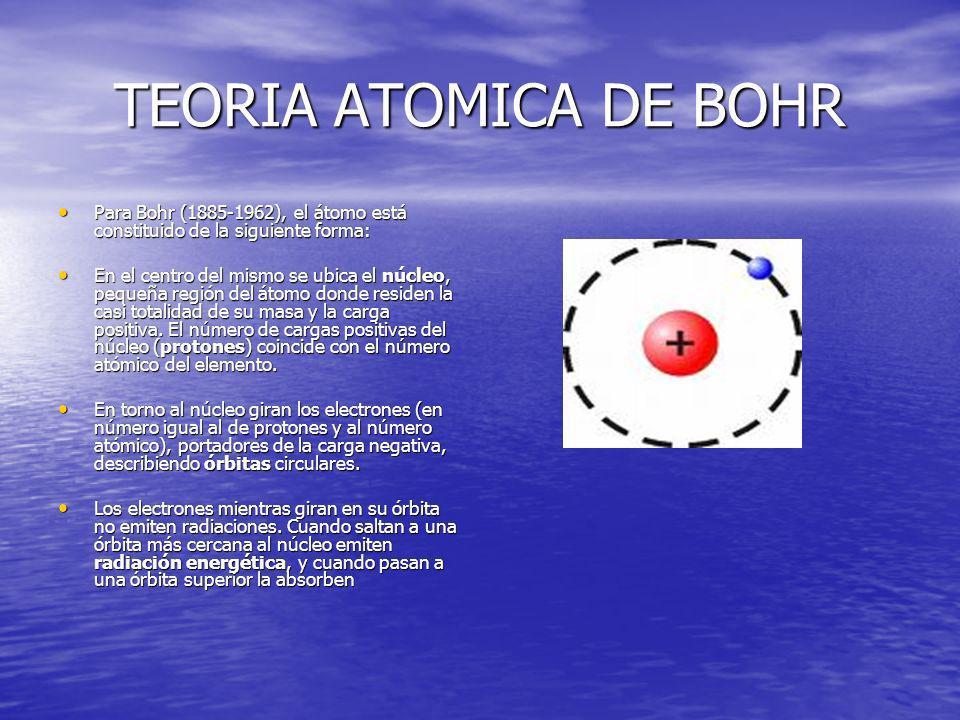TEORIA ATOMICA DE BOHR Para Bohr (1885-1962), el átomo está constituido de la siguiente forma: Para Bohr (1885-1962), el átomo está constituido de la