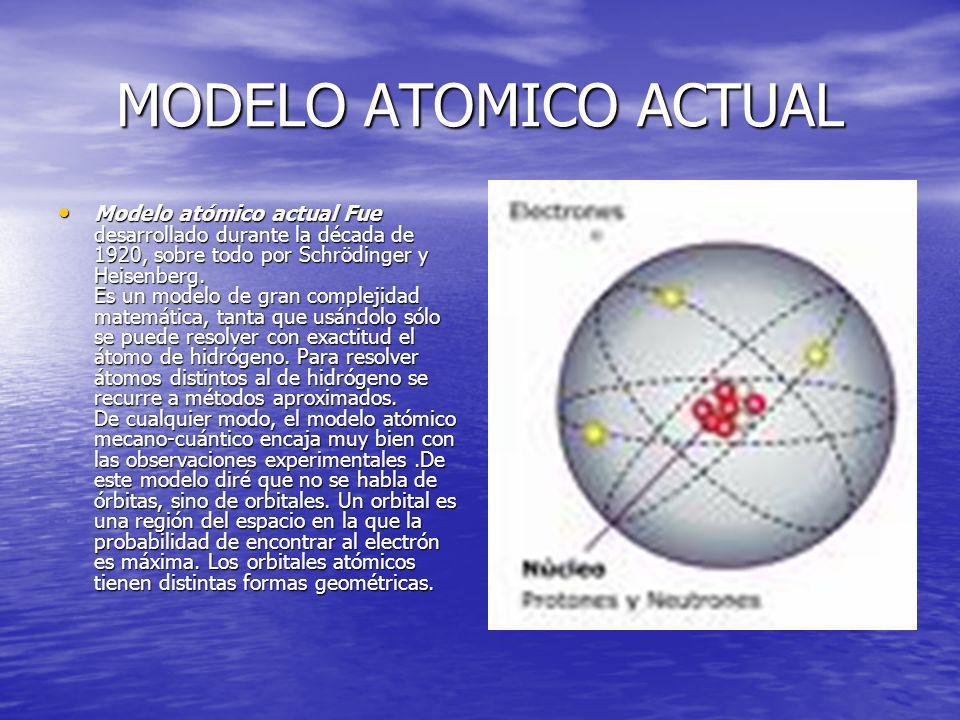MODELO ATOMICO ACTUAL Modelo atómico actual Fue desarrollado durante la década de 1920, sobre todo por Schrödinger y Heisenberg. Es un modelo de gran