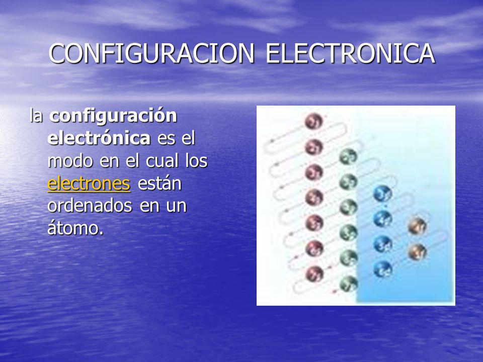 CONFIGURACION ELECTRONICA la configuración electrónica es el modo en el cual los electrones están ordenados en un átomo. electrones