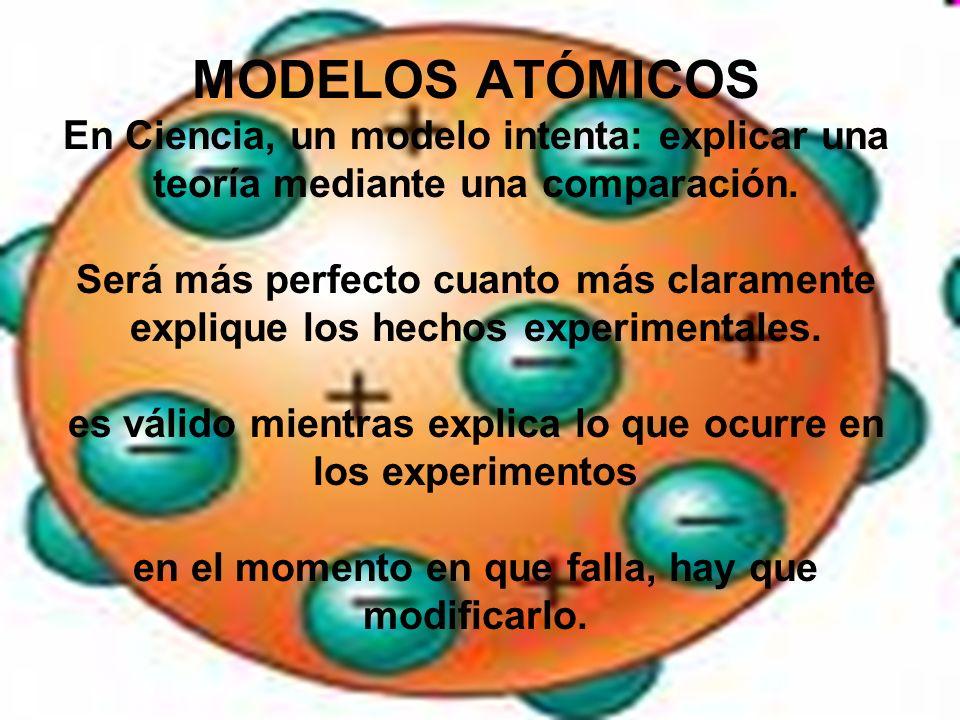 MODELOS ATÓMICOS En Ciencia, un modelo intenta: explicar una teoría mediante una comparación. Será más perfecto cuanto más claramente explique los hec