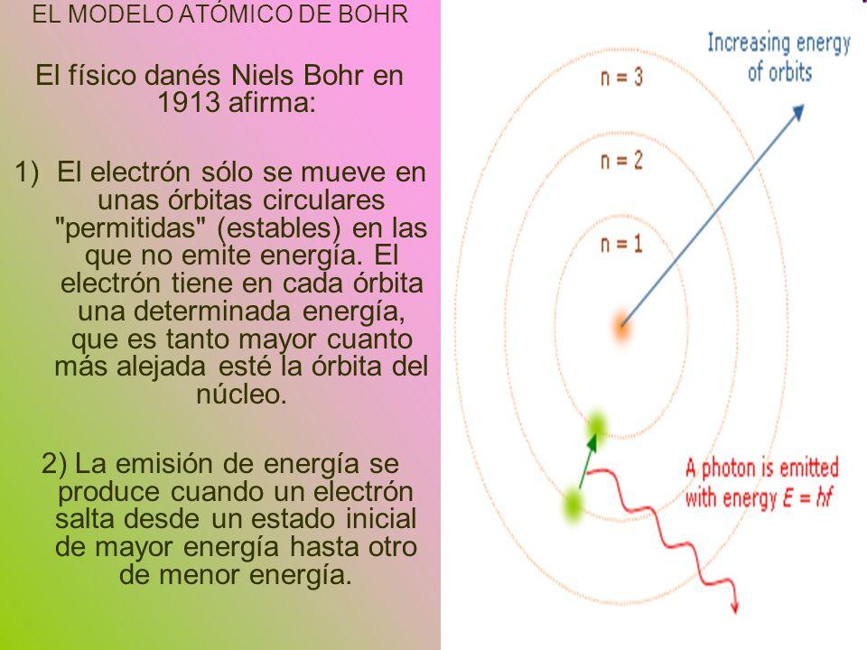 EL MODELO ATÓMICO DE BOHR El físico danés Niels Bohr en 1913 afirma: 1)El electrón sólo se mueve en unas órbitas circulares