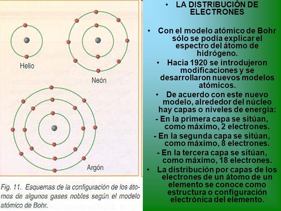 LA DISTRIBUCIÓN DE ELECTRONES Con el modelo atómico de Bohr sólo se podía explicar el espectro del átomo de hidrógeno. Hacia 1920 se introdujeron modi