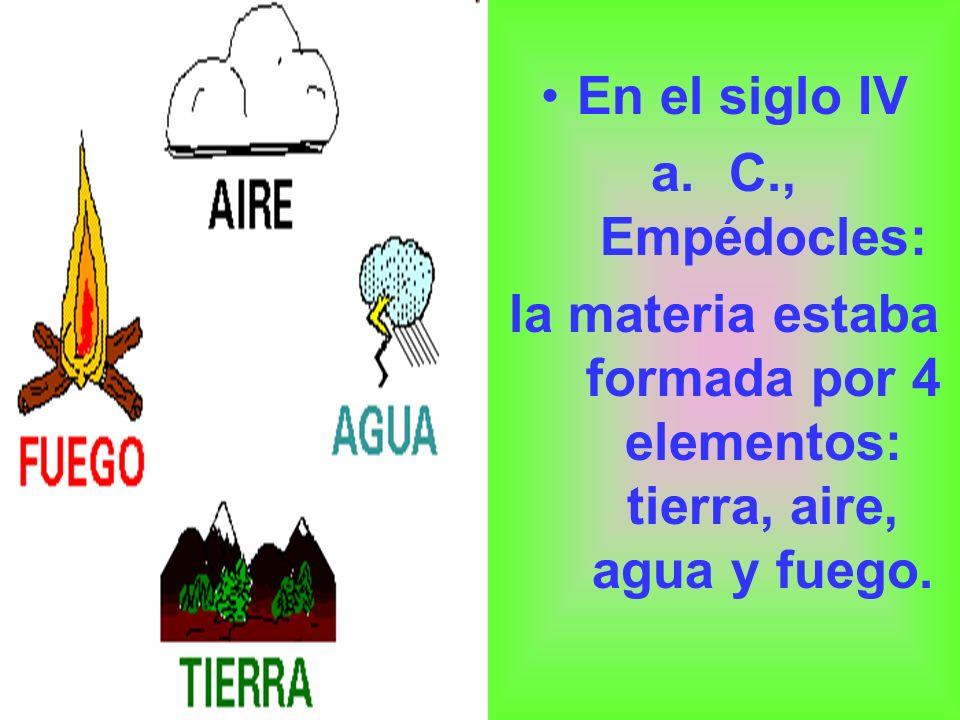 En el siglo IV a.C., Empédocles: la materia estaba formada por 4 elementos: tierra, aire, agua y fuego.
