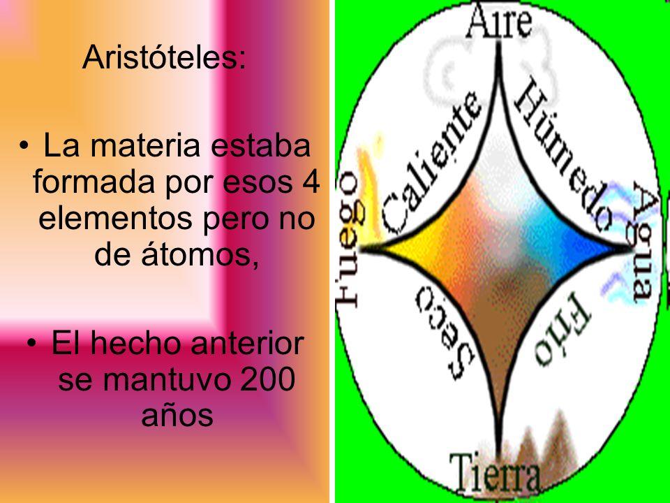 El átomo tiene un núcleo central en el que están concentradas la carga positiva y casi toda la masa.