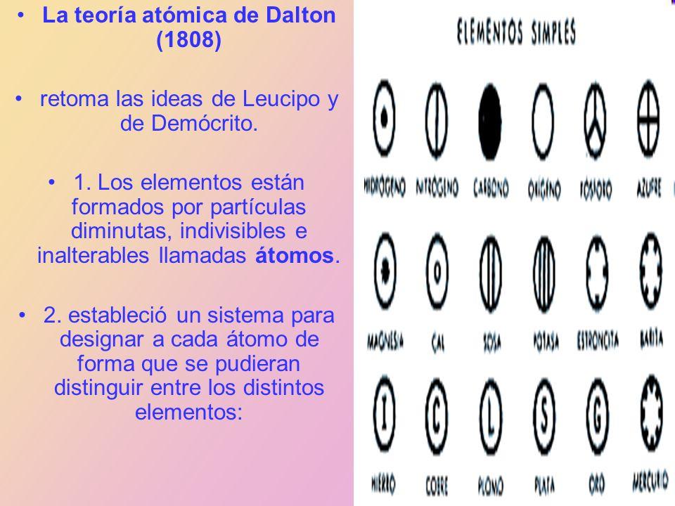 La teoría atómica de Dalton (1808) retoma las ideas de Leucipo y de Demócrito. 1. Los elementos están formados por partículas diminutas, indivisibles