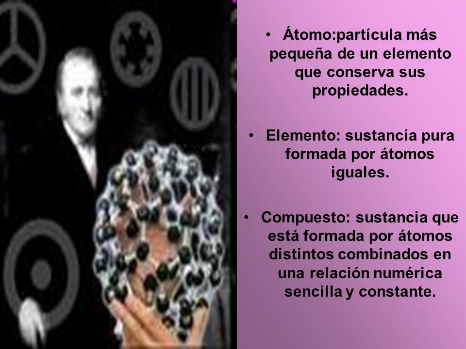 Átomo:partícula más pequeña de un elemento que conserva sus propiedades. Elemento: sustancia pura formada por átomos iguales. Compuesto: sustancia que