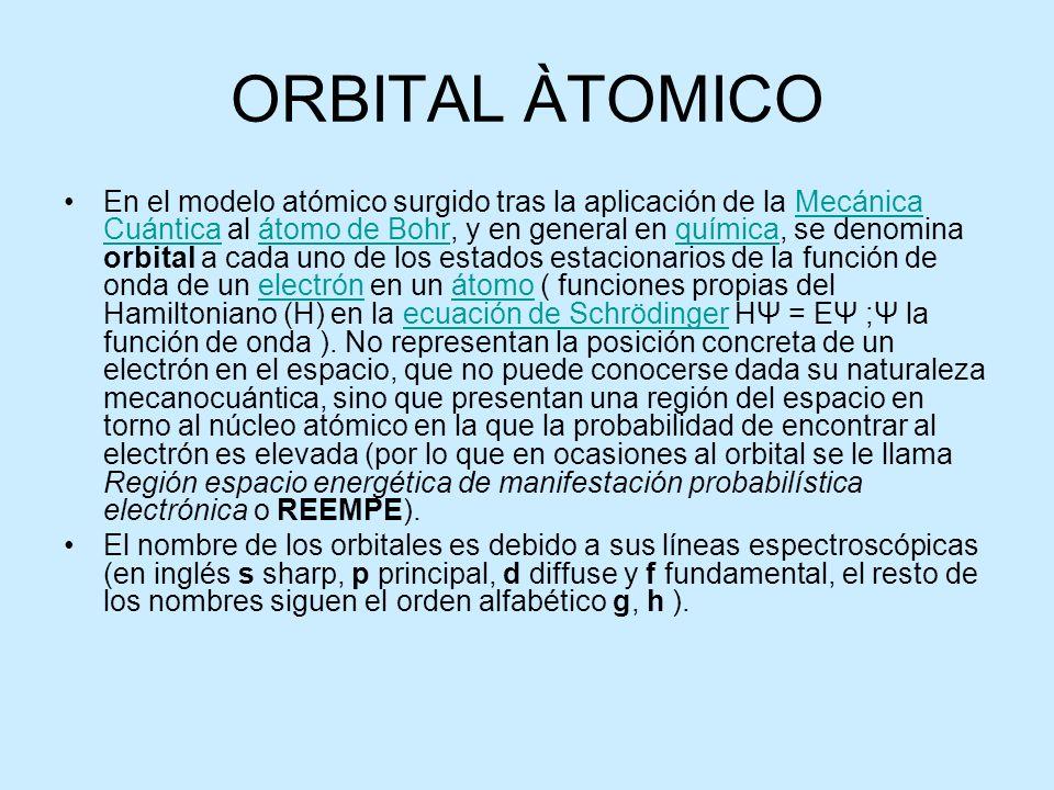 ORBITAL ÀTOMICO En el modelo atómico surgido tras la aplicación de la Mecánica Cuántica al átomo de Bohr, y en general en química, se denomina orbital
