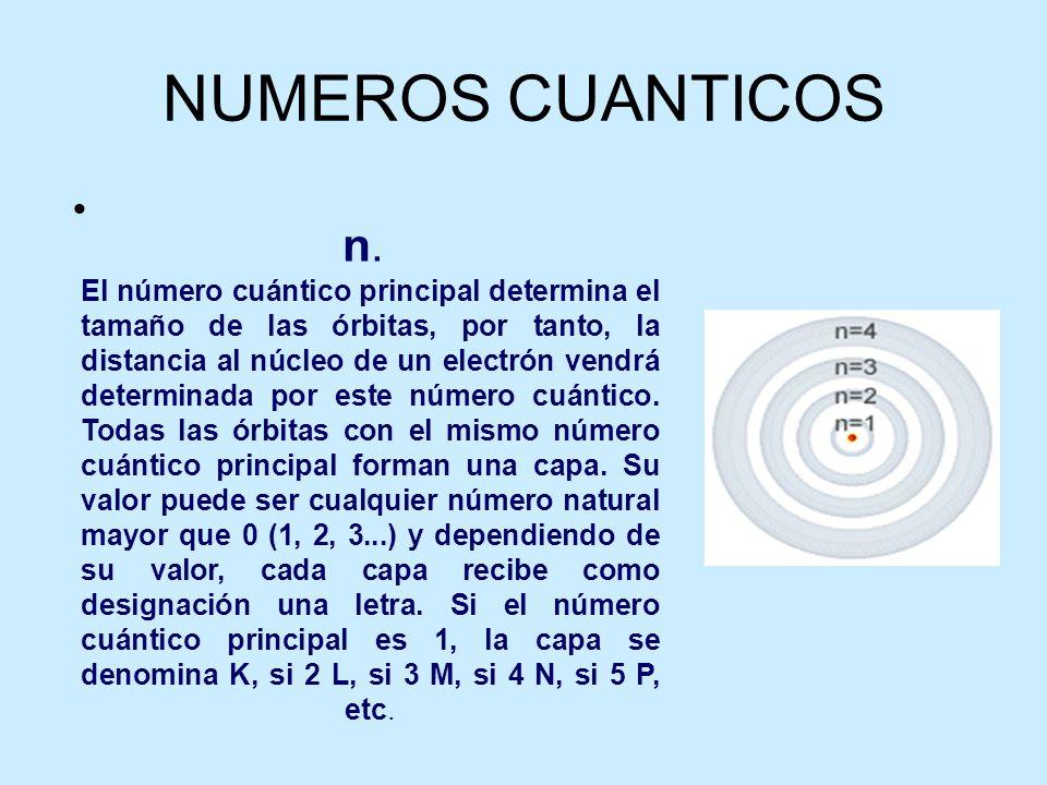 NUMEROS CUANTICOS n. El número cuántico principal determina el tamaño de las órbitas, por tanto, la distancia al núcleo de un electrón vendrá determin